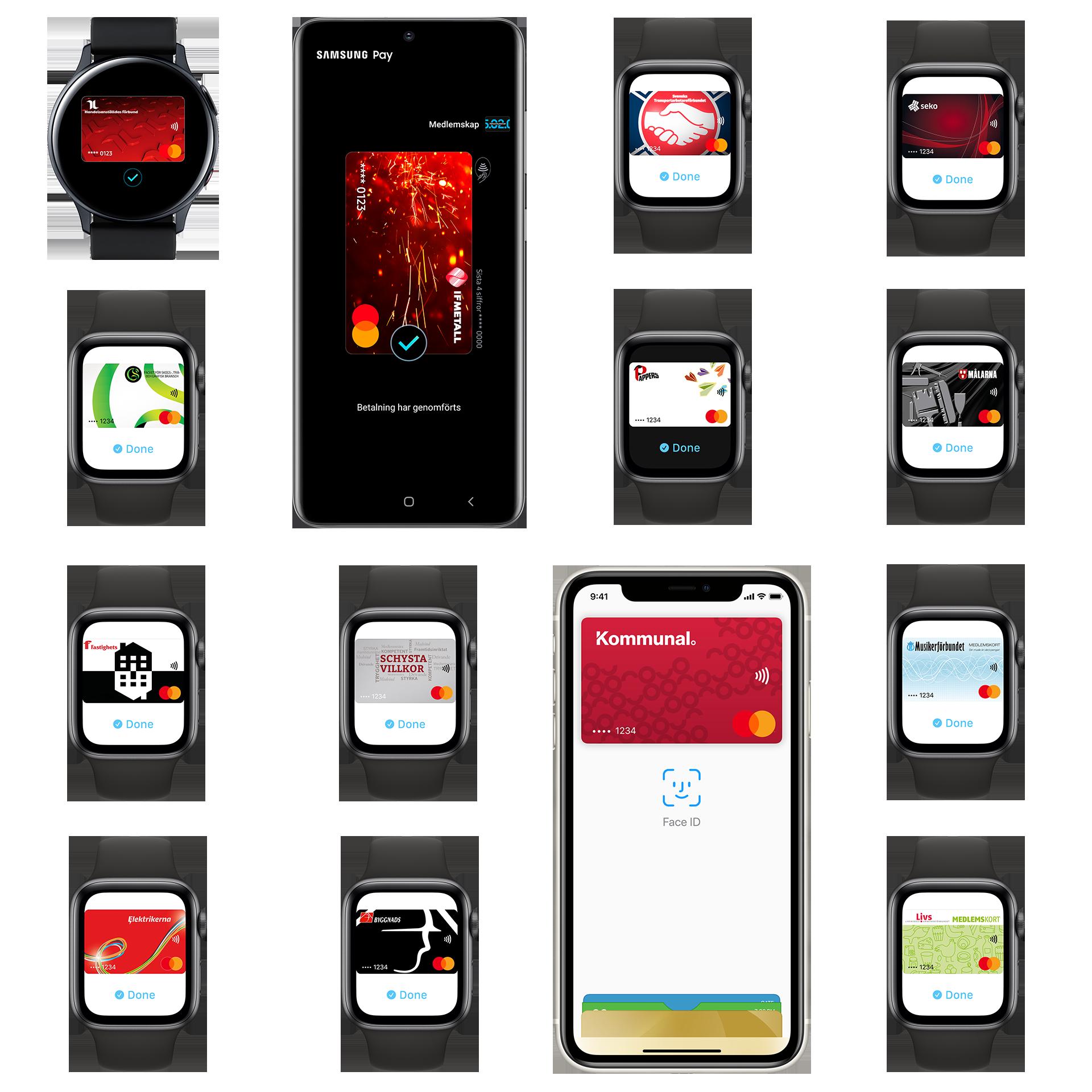 LO Mervärde Mastercard – Apple Pay och Samsung Pay