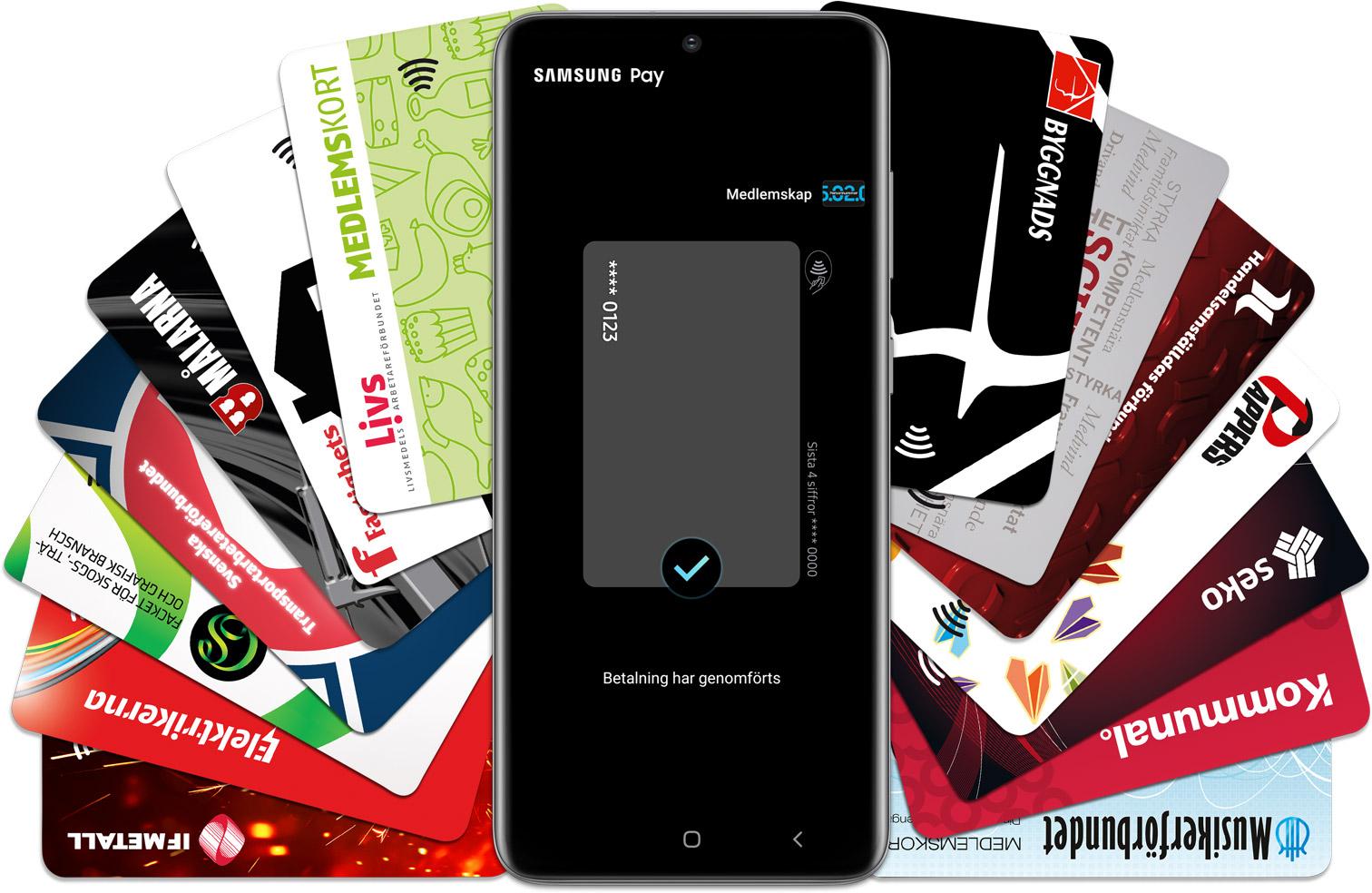 LO Mervärde Mastercard – Samsung Pay